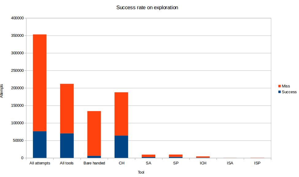tools_success_ratio