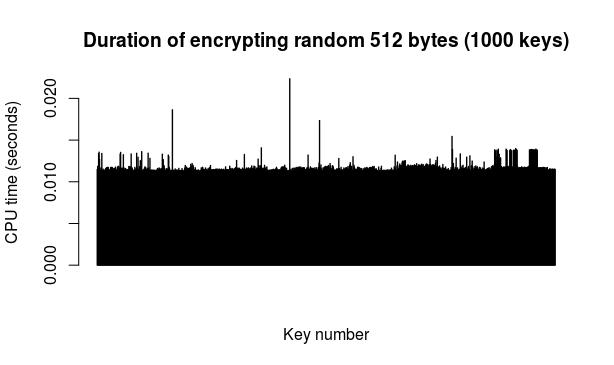 encr_run2_2017_11_02