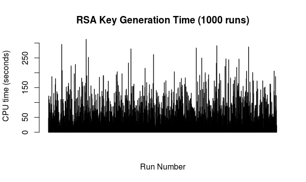 keygen_12it_1000runs_2017_11_02
